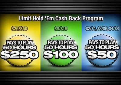 Limit Hold'Em Poker